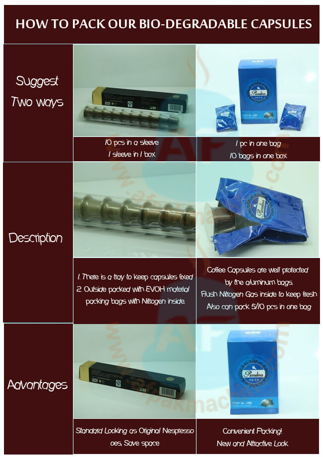 How to pack the PLA coffee Capsule